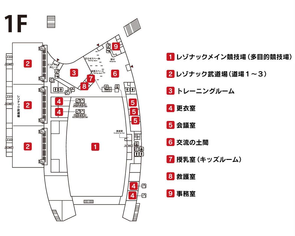 競技場(1F)